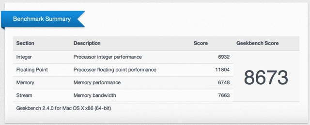 1macbook pro retina 13inch early 2013 benchmark