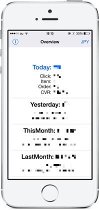 PHG版iTunesアフィリエイトの収益をひと目でチェックできるiPhoneアプリ「iReport Lite」4
