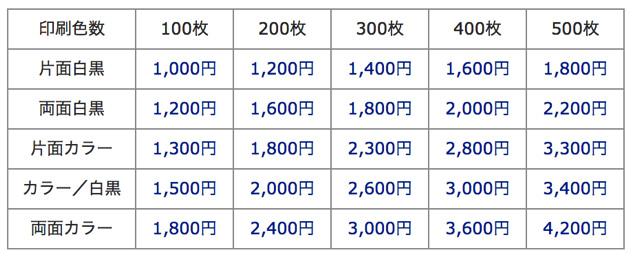 ブロガー名刺価格表