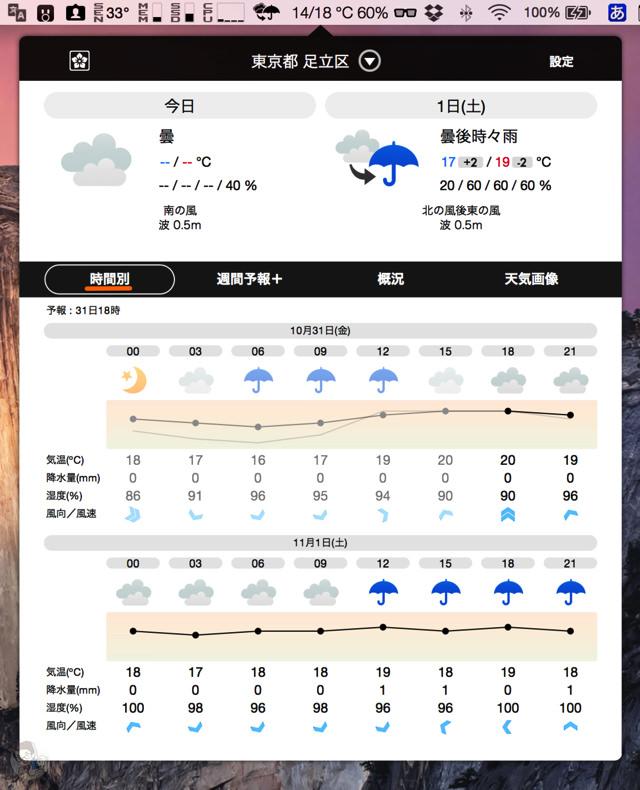 時間別の天気予報を確認できる