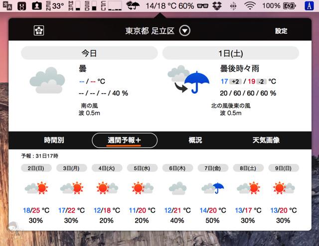 週間天気予報を調べることができる