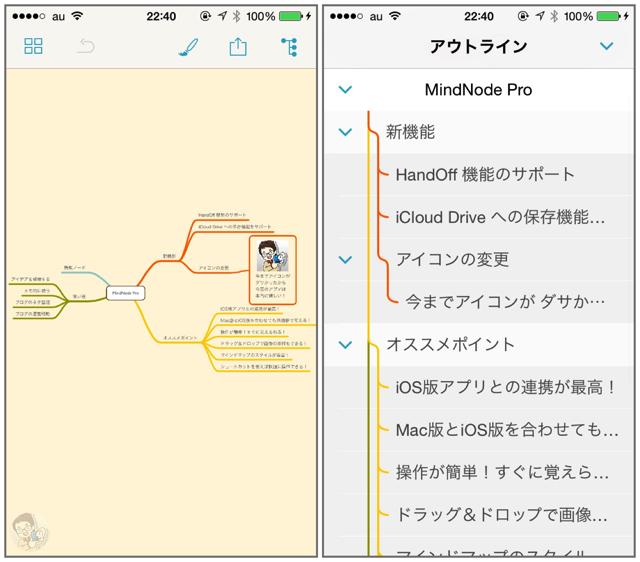 iOSデバイスでもマインドマップをすぐに編集できる