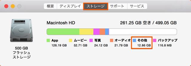 Macの空きストレージが増える