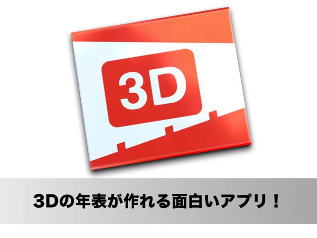 これは面白い!3Dのタイムライン(年表)を作れるMacアプリ「Timeline 3D」