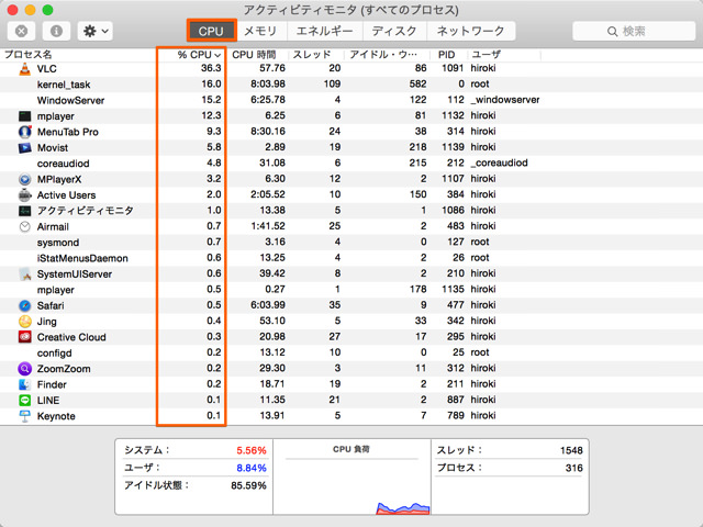 CPUの数値が大きいアプリを調べる方法