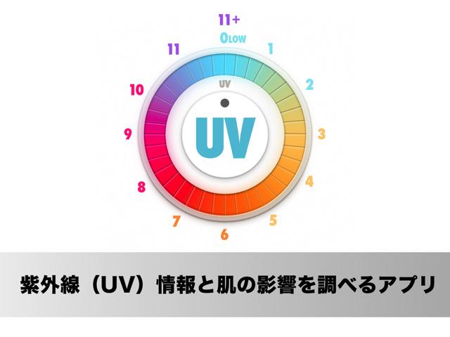 Macでスキンケア!紫外線情報とお肌のダメージを教えてくれるアプリ「UV(紫外線)」が超便利!
