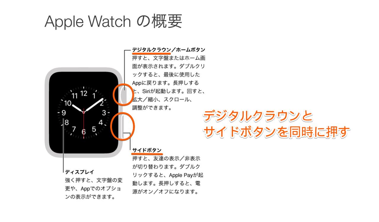 デジタルクラウンとサイドボタンを同時に押すとスクリーンショットを撮影できる