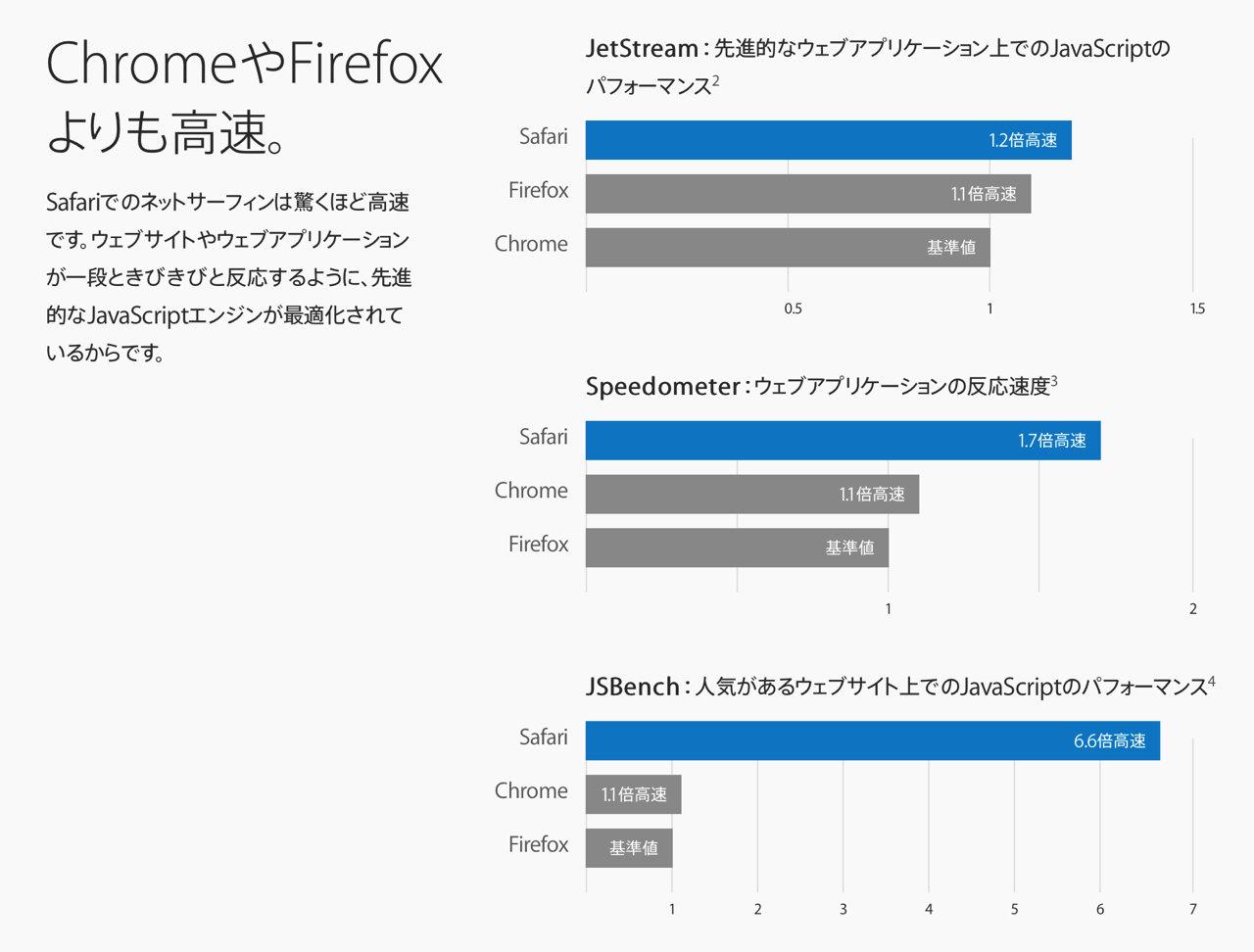 Macbook useful settings summary5