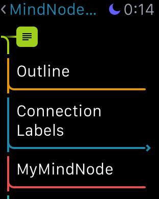 「MindNode」でアイデア整理