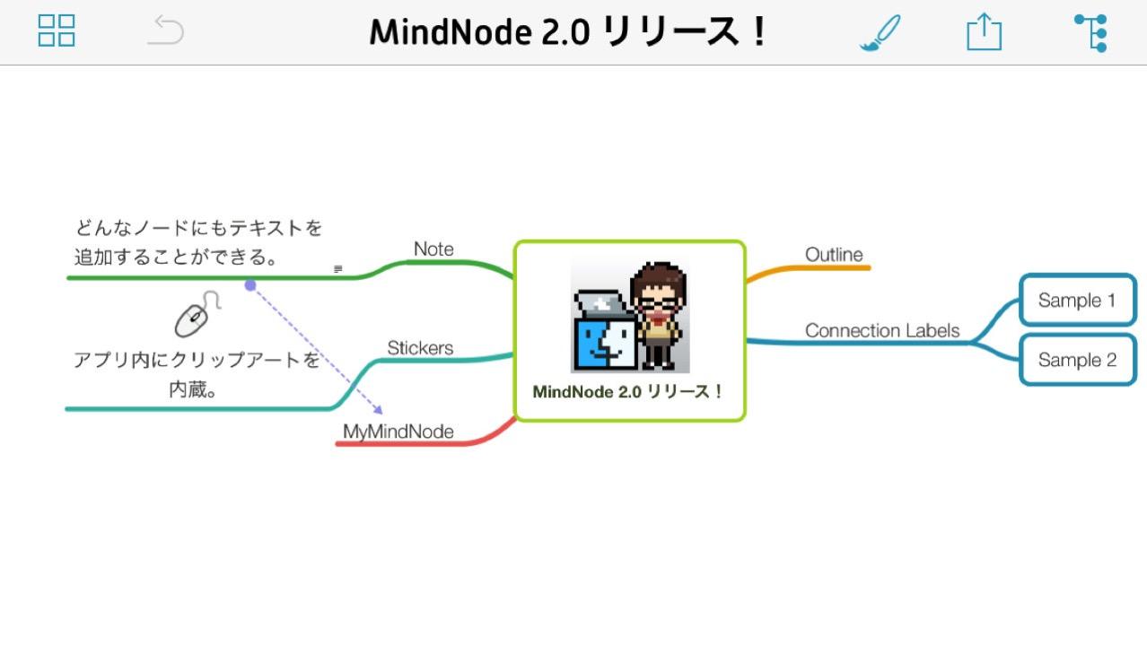 iOSアプリ「MIndNode 4.0」でマインドマップのファイルを開く