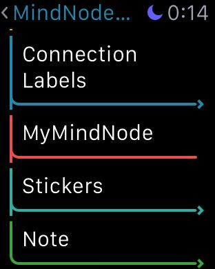 マインドマップはスクロールで全て確認することができる