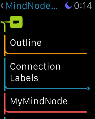 マインドマップのノードが表示される
