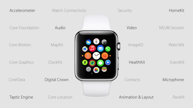 Apple、「watchOS 2」を発表
