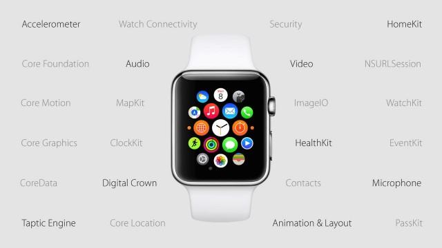 Apple、「watchOS 2」を発表