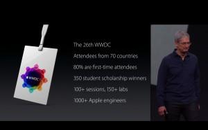 「OS X El Capitan(エル・キャピタン)」の壁紙をMacに設定してみた。