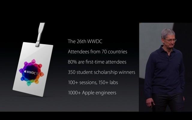「WWDC 2015」の PodCast(ポッドキャスト)動画が iTunes で配信開始!