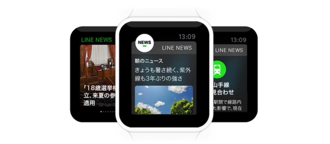 Line news corresponding to apple watch6