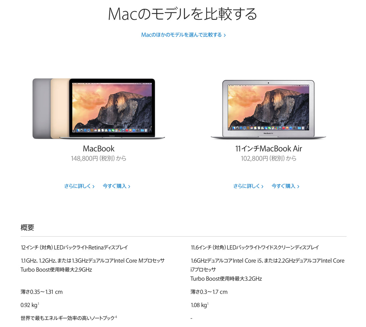Skillfully compare model of mac4