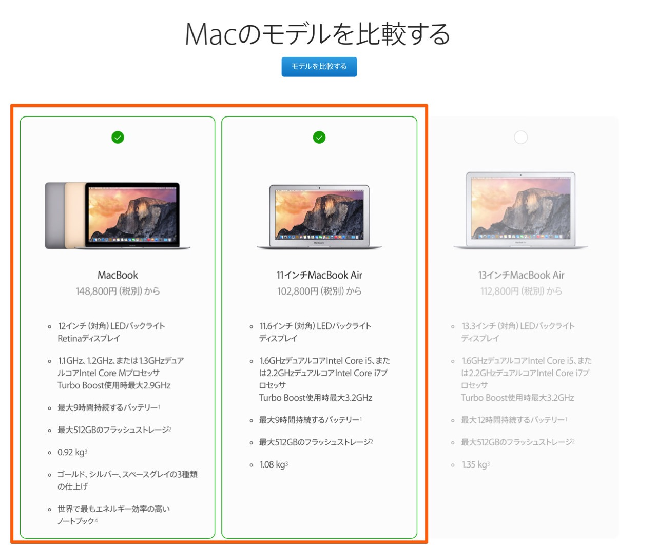 Skillfully compare model of mac5