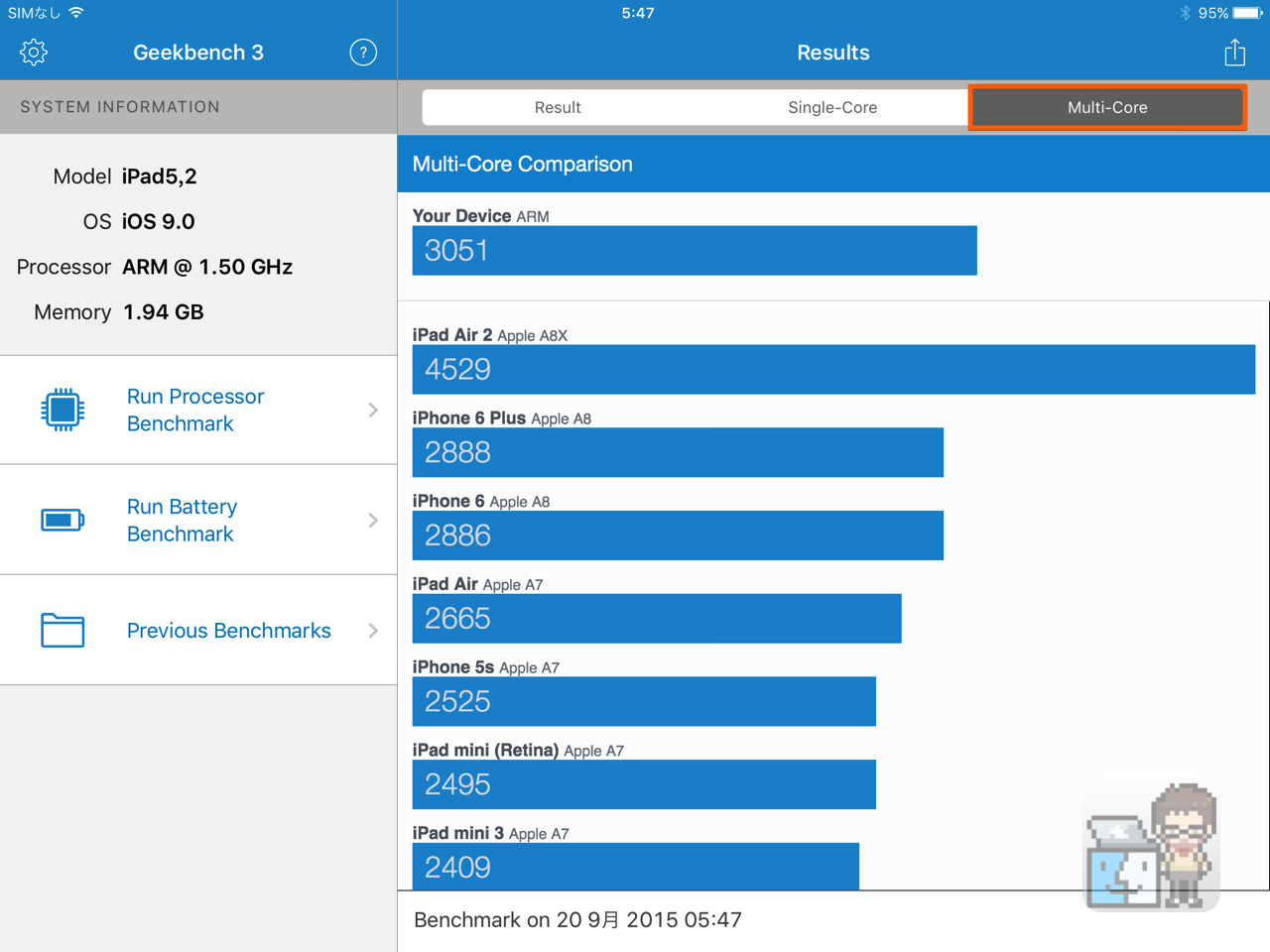 Ipad mini 4 performance and benchmark reports1