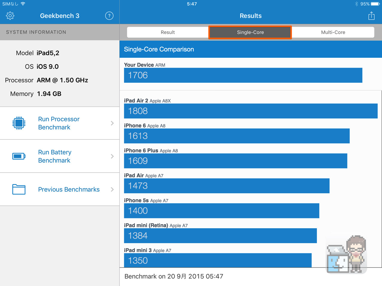 Ipad mini 4 performance and benchmark reports3