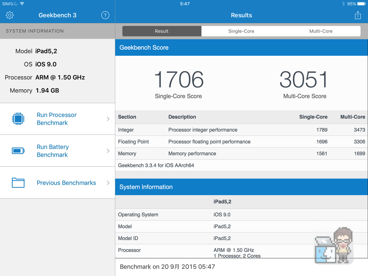 Ipad mini 4 performance and benchmark reports4