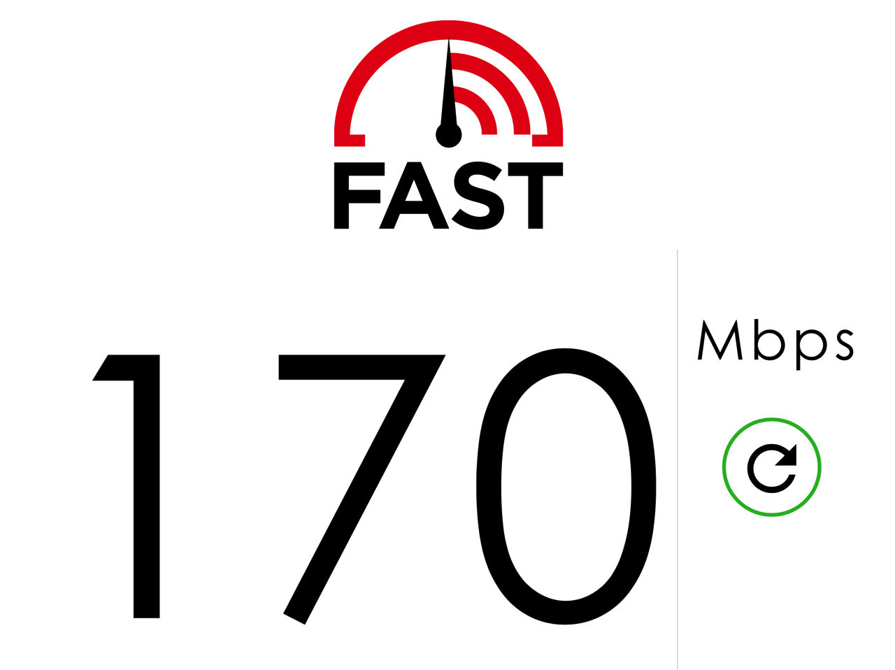 Netflix speed test fast com1