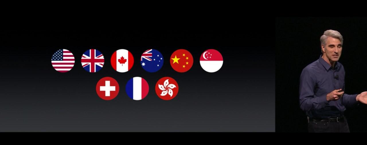 Apple announced next macos sierra edit11