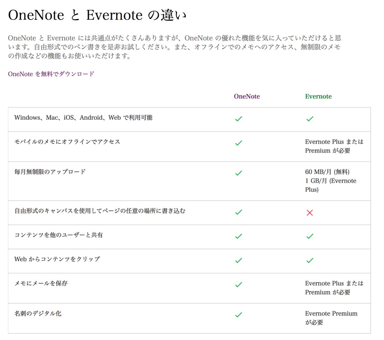 Evernote rate revision 2016 edit2