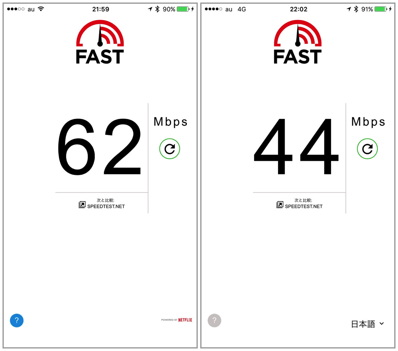 Netflix fast speed test1