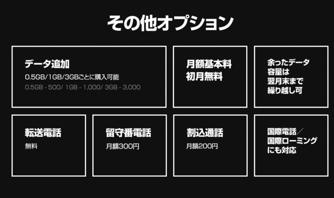 Line mobile service start edit1