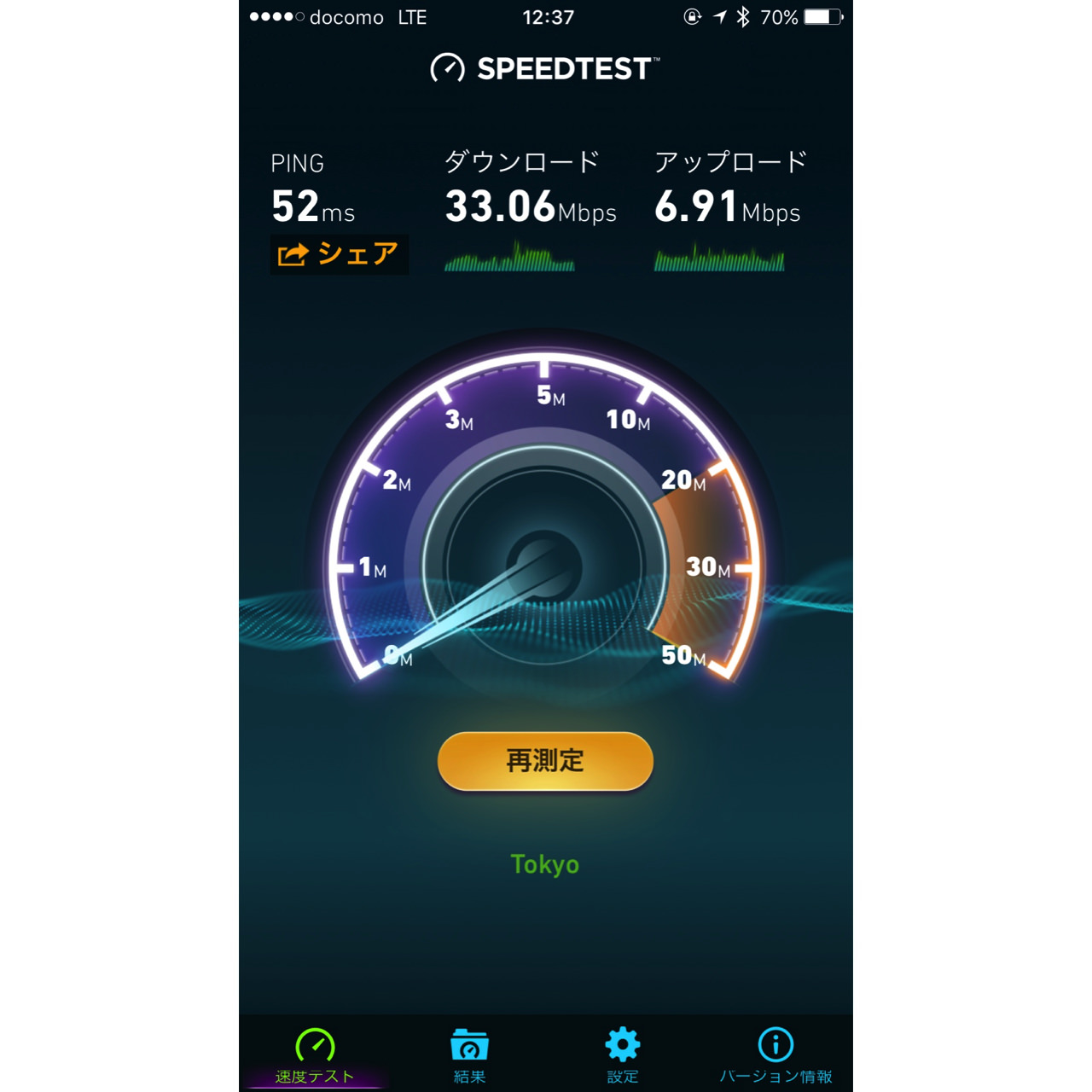 Result of try speed test of line mobile kitasenju3