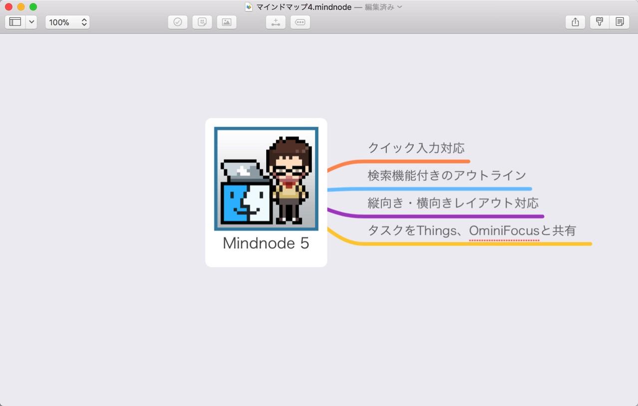 Mindnode 5 release5
