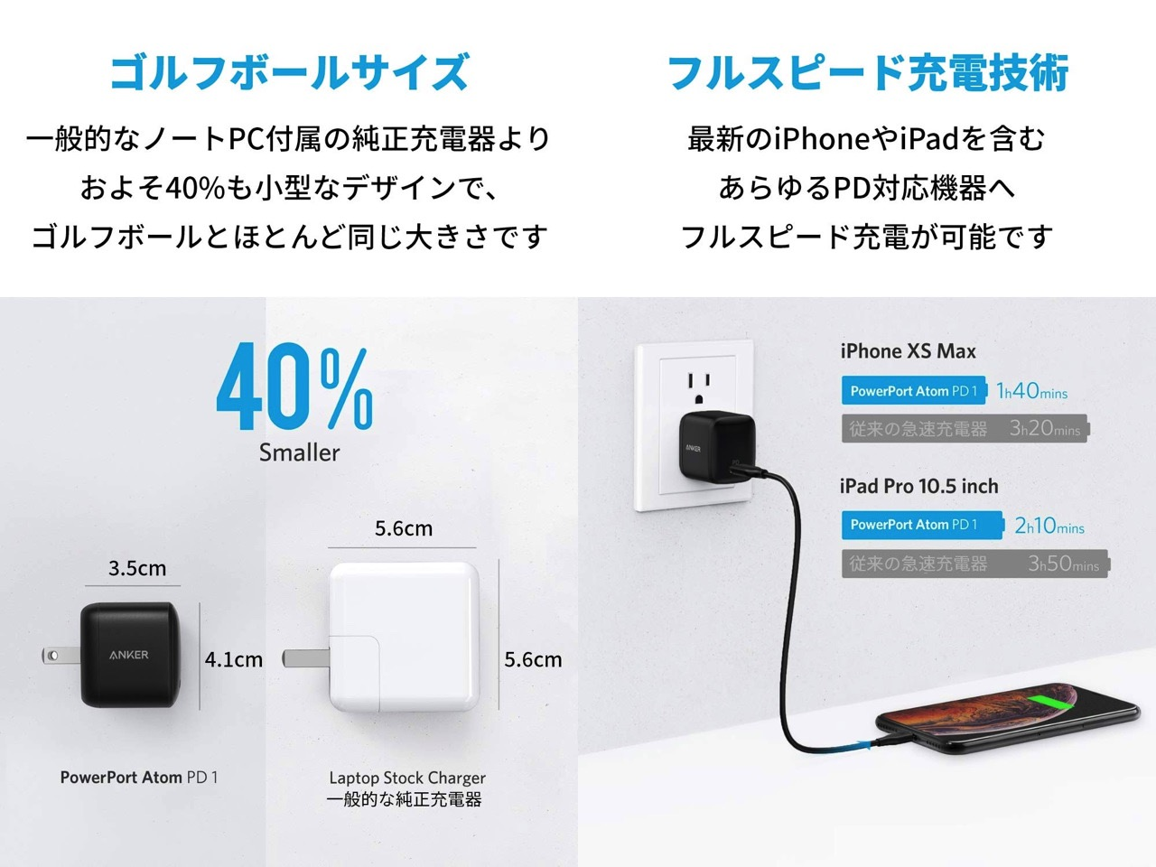 Anker powerport atom pd 1 black1